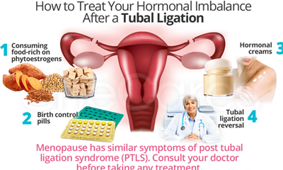Picture of how to treat hormonal imbalance naturally